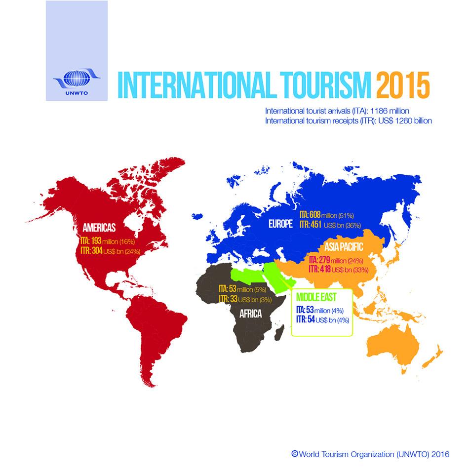 international-tourism-map