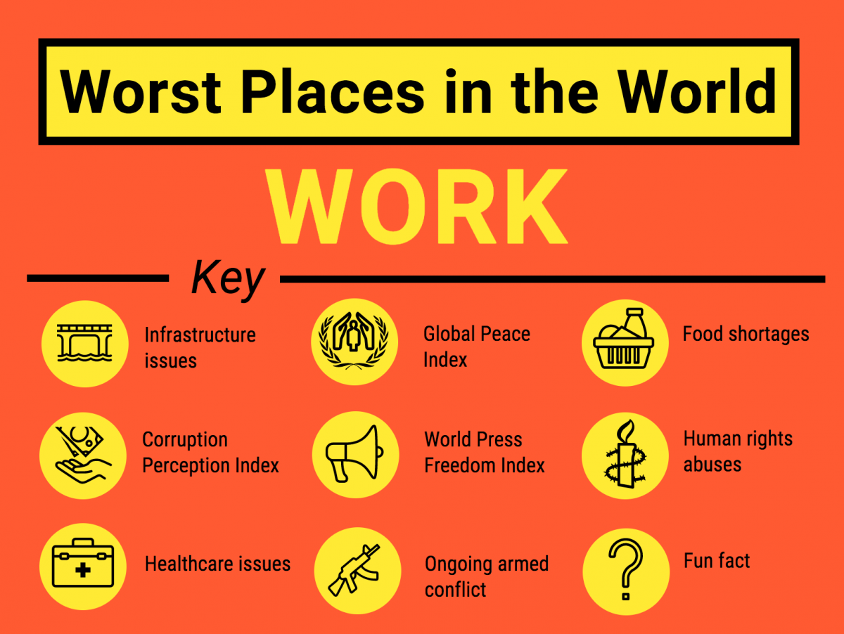 The World S Worst Places To Work Battleface Travel